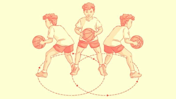 Pivot dalam bola basket