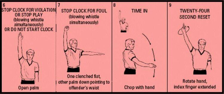 isyarat tangan wasit bola basket