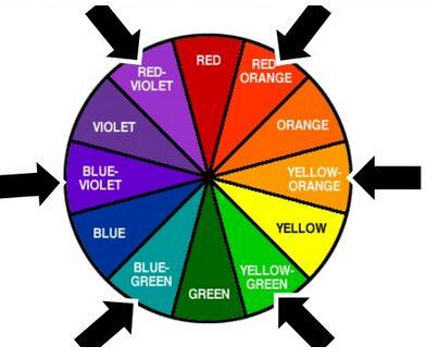 warna tersier